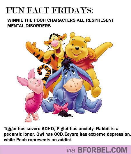 Cartoon Characters Mental Disorders : Pinterest the world s catalog of ideas
