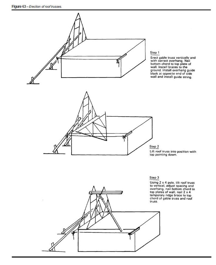325 best images about toiture trusses charpente for Buy roof trusses online