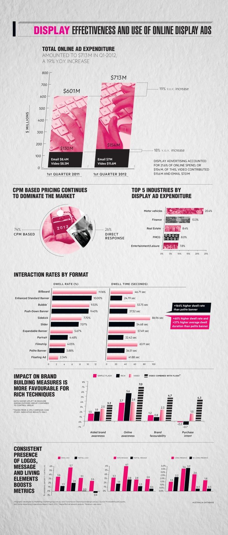 effectiveness of social media advertising pdf