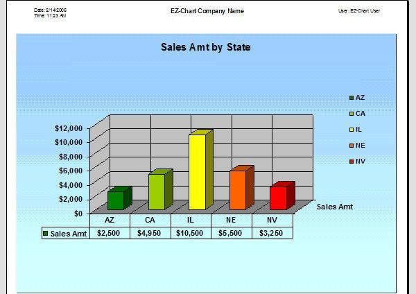 Excel Chart Templates Bar Graph Template Powerpoint Chart