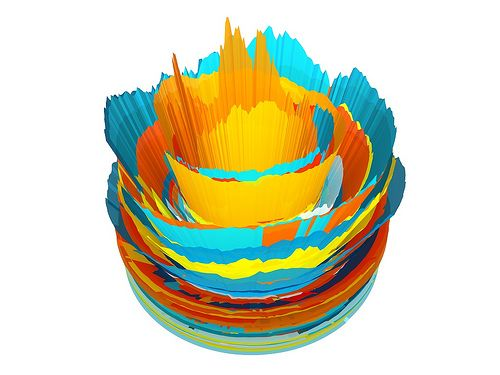 Historical stock price data plotted as 3D graphs, by @watzmarius