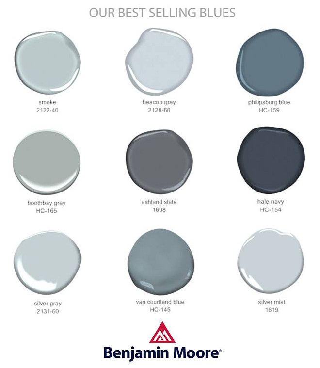 Best Selling Blues and Grays by Benjamin Moore Paints. Best Selling Blues by…