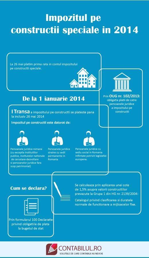Ghidul impozitelor pe constructii speciale din Romania in 2014