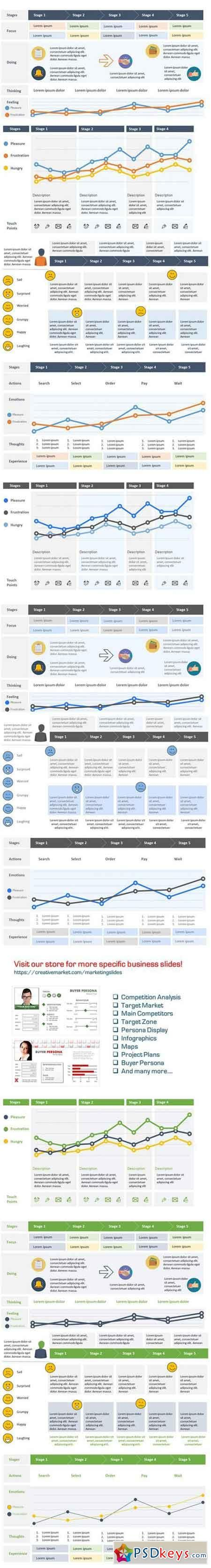 Customer Experience Map PowerPoint 703972