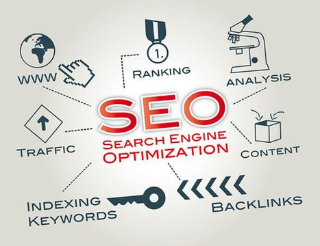 Image result for How SEO in Singapore Provides you with FREE Traffic for your Website?