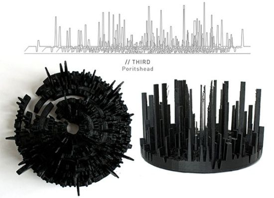 Sound  visualizations, 3ders.org.
