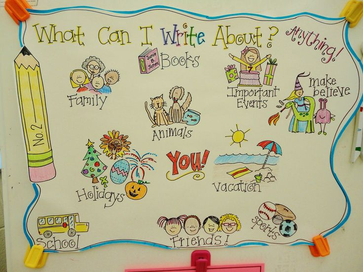 Do you think writing about work with children with special needs is a good college essay topic?