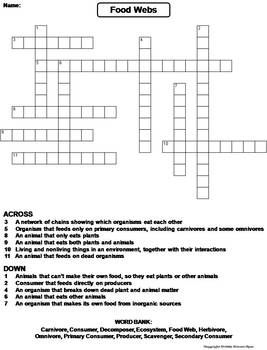 Worksheets On Honesty   Afrimarine in addition IGCSE Biology   Spolem moreover Math Worksheet  Mymathtest Answers Best Math Programs For Kids as well Crosswords for ESL together with Art History Worksheets For High Of Arts Lesson Plans Best likewise Food Chain and Food Web Crossword by Bow Tie Guy and Wife   TpT besides Crosswords for ESL furthermore Food Webs Worksheet  Crossword Puzzle   doents   Food web further  also  furthermore dryuc24b85zbr cloudfront   tes resources 6117226 likewise Charlotte's Web Crossword Puzzle   Master 2   Charlottes web furthermore 3rd Grade   Food Chain Worksheet   DocShare tips likewise Crosswords  Biomes together with Crosswords for ESL together with Animal Food Chain Crossword Puzzles – Best Cars 2018. on food chain crossword puzzle worksheet