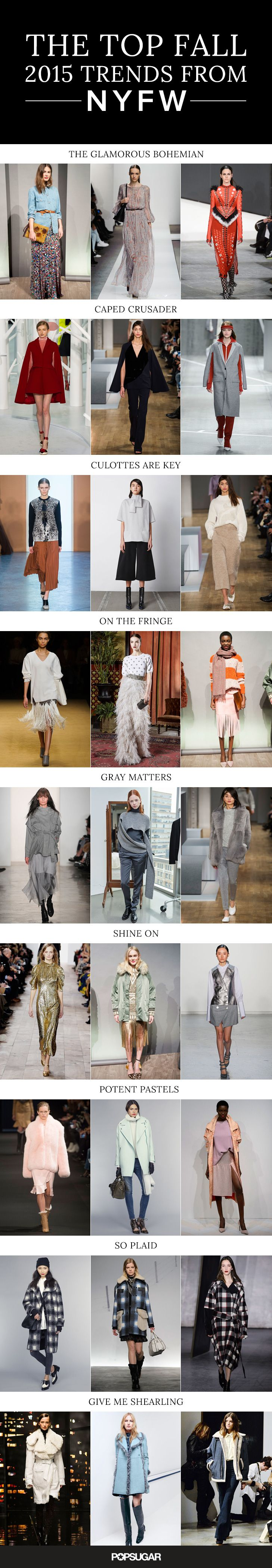 The biggest New York Fashion Week trends for Fall 2015 ALREADY