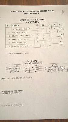 BEISBOL CAMPECHANO: * OCTAVA JORNADA DE LA LIGA ESTATAL INSTRUCCIONAL DE BEISBOL SUB-20