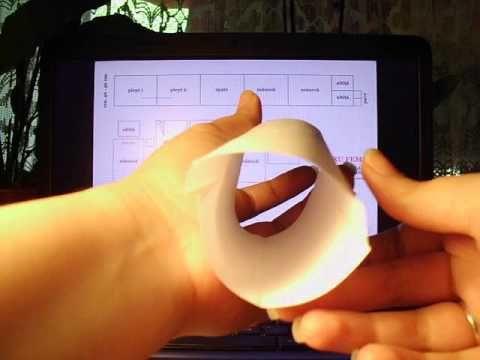 Cum se imbina o camasa cu altita ca element de croiala - YouTube
