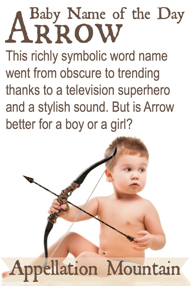 Top 25 ideas about Baby Names of the Day on Pinterest