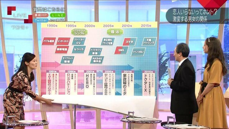 NHK「若者の恋愛離れの要因はAKB48」→炎上