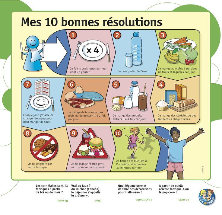 Mes 10 bonnes résolutions. Activité : refaire ces phrases au futur simple !