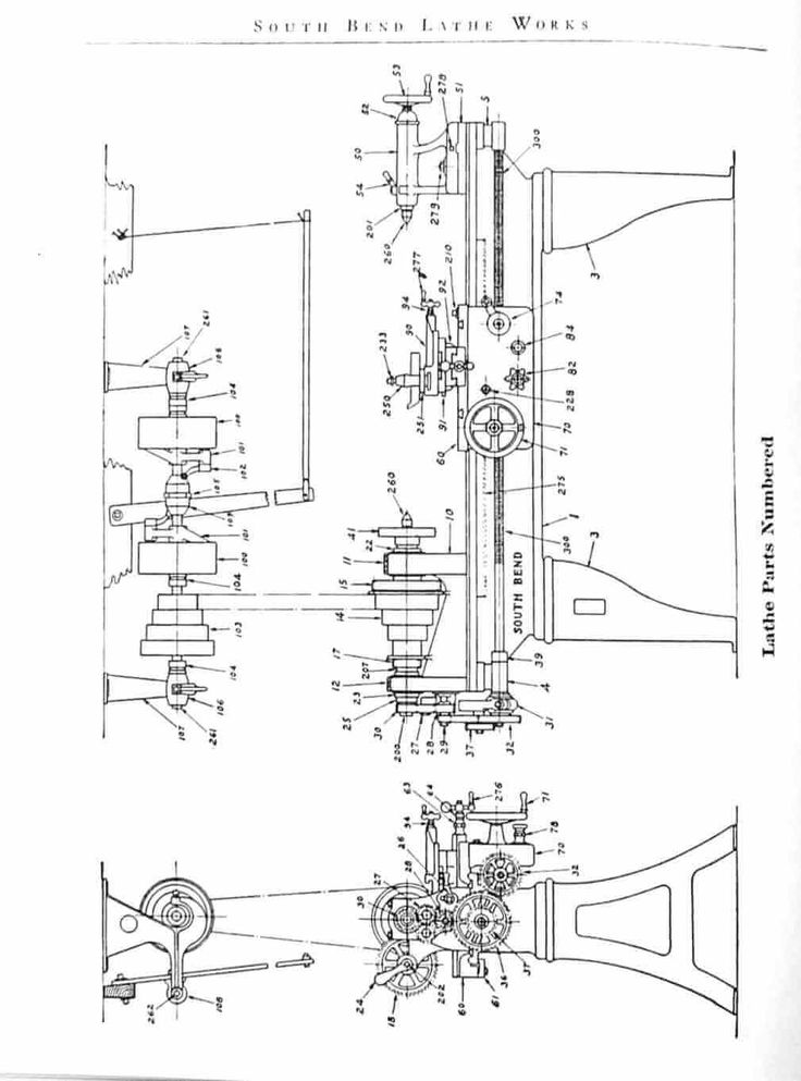 South Bend 9 24 Revised Early Vintage Lathes Parts Manual 1906 39 Ozark Tool Manuals Books In 2020 South Bend Lathe Parts Diagram