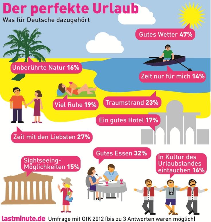 Wie für uns #Deutsche der perfekte #Urlaub aussieht: