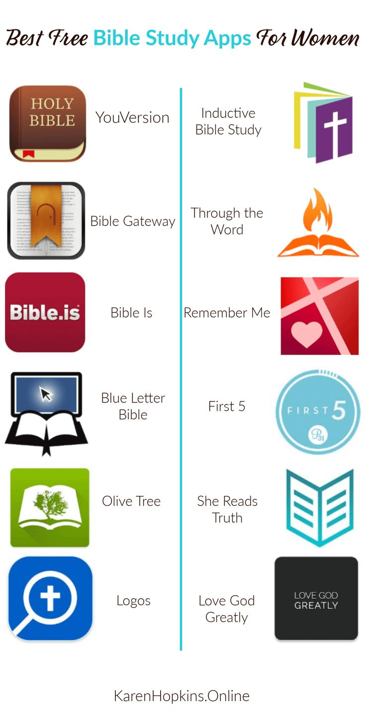 Best free bible study apps for women bible study apps