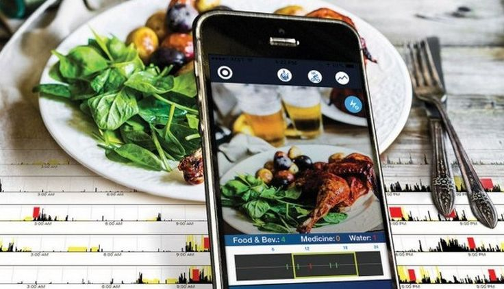 App for loos eating habits