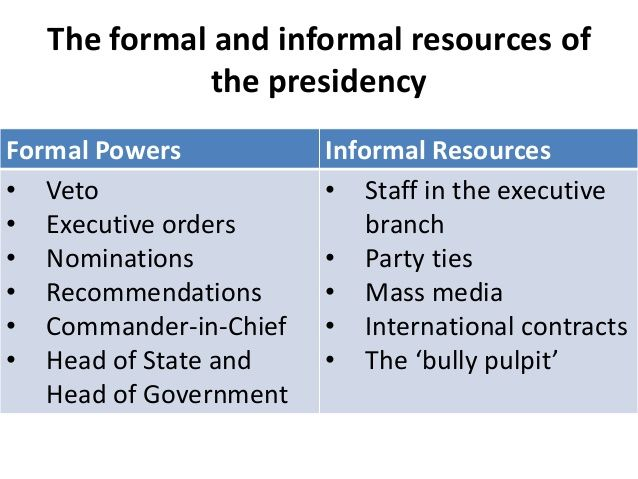 five presidential powers essay Comparative advantages of presidential and parliamentary  and presidential elections makes the  preserved and to limit the powers of the.