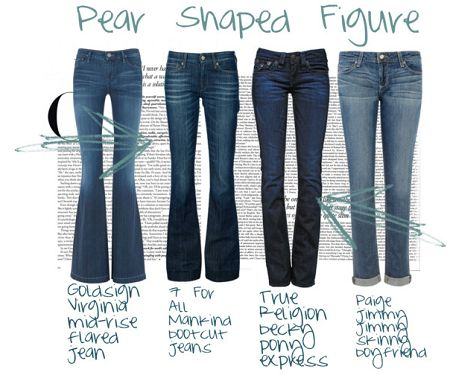 PEAR SHAPED WOMEN.Jeans that work for different body types, with images so you dont need to guess what they're trying to explain
