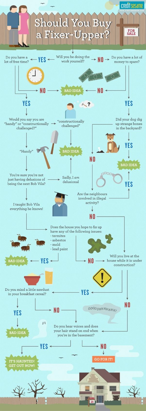 Go to http://wanelo.com/p/5131938/dog-ninja for real estate leads - Should you buy a fixer-upper? Real estate infographics