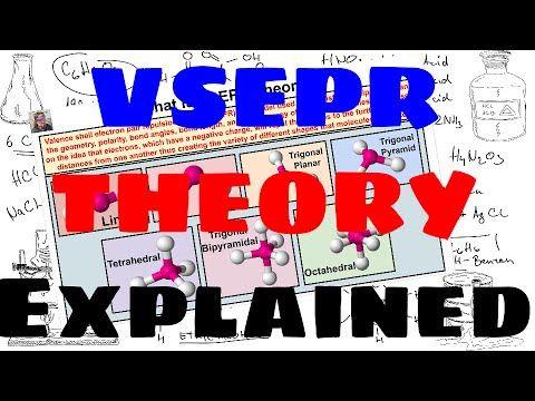 VSEPR Theory - Explained