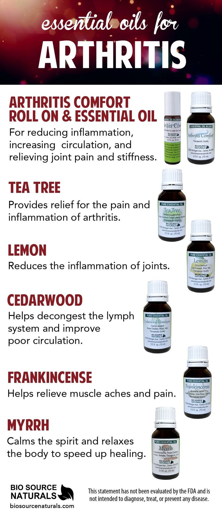 Arthritis Remedies Hands Natural Cures Essential oils for arthritis and inflammation can help to reduce pain and inflammation, increase circulation, decongest lymph, and help relieve joint pain and stiffness.  This statement has not been evaluated by the FDA and is not intended to diagnose, treat, or prevent any disease. #aromatherapy Arthritis Remedies Hands Natural Cures