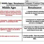 renaissance vs middle ages essay