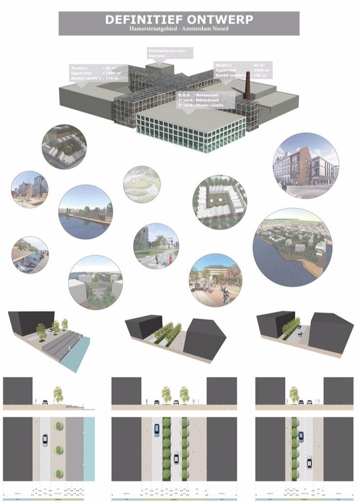 Presentatie bord - stedenbouw