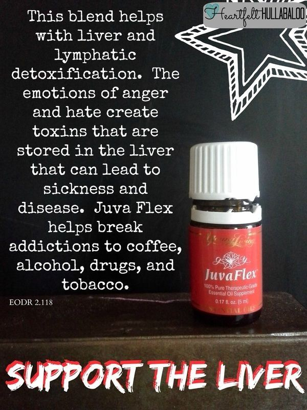Support The Liver With Juva Flex This Blend Helps With