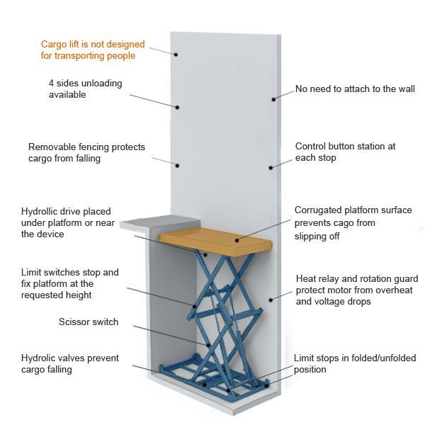 Hydraulic scissor table lift from manufacturer - LIFTPROM LLC