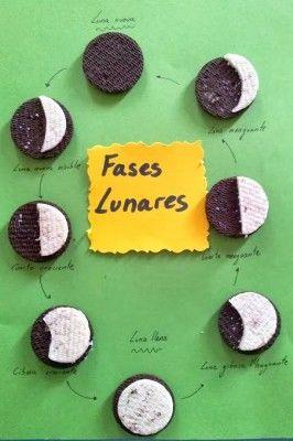 Una idea original, dulce y creativa para enseñar las Fases luna con galletas…