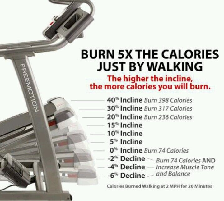 incline treadmill for weight loss
