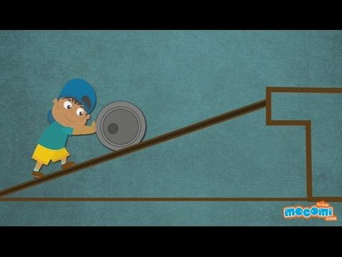 Inclined Plane - Simple Machine - Physics for Kids | Mocomi