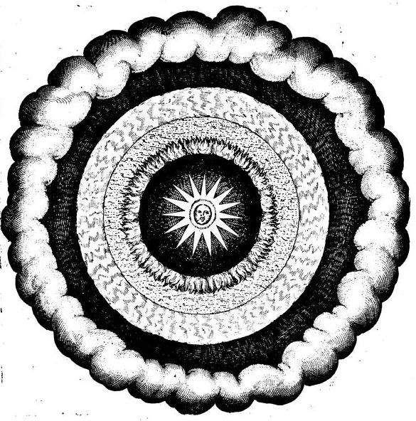 Robert Fludd, 1617 #astronomie #LivreAncien