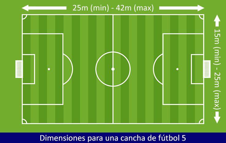 dimensiones oficiales cancha futbol 5