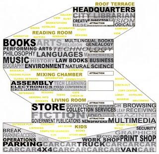 representations of programs