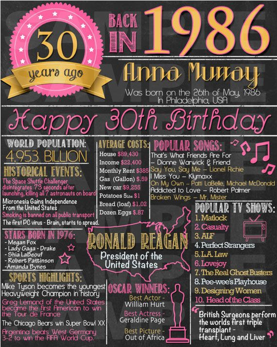 30th Birthday Poster 30th Birthday By LetsChalkMemories On Etsy