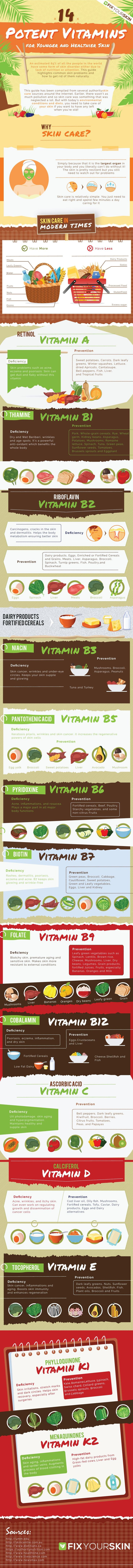 Your comprehensive vitamin guide with infographic for healthier and younger looking skin from the skin health experts at Fix Your Skin #fixyouskin #skincare #greatskin #flawlessskin #skin #beauty #glowingskin #healthyskin #skincaretips #skin