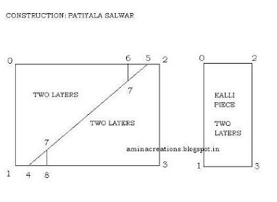 AMINA CREATIONS: HOW TO STITCH A PATIALA SALWAR / SEWING BASICS