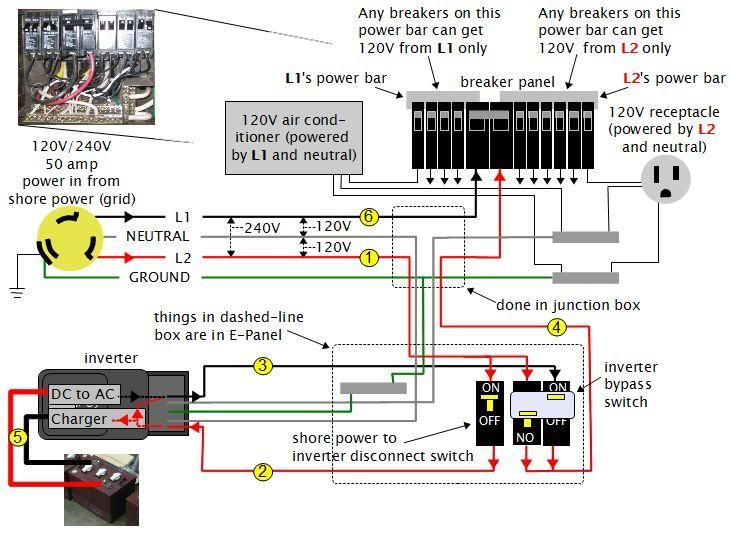 rv dc volt circuit breaker wiring diagram power system on an rh pinterest com rv electrical wiring schematics rv power wiring diagram