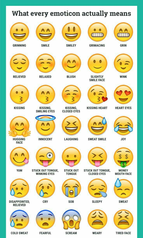 Pin By Raul Palmeiro On General Knowledge N V Emoji Dictionary Emojis Meanings Every Emoji