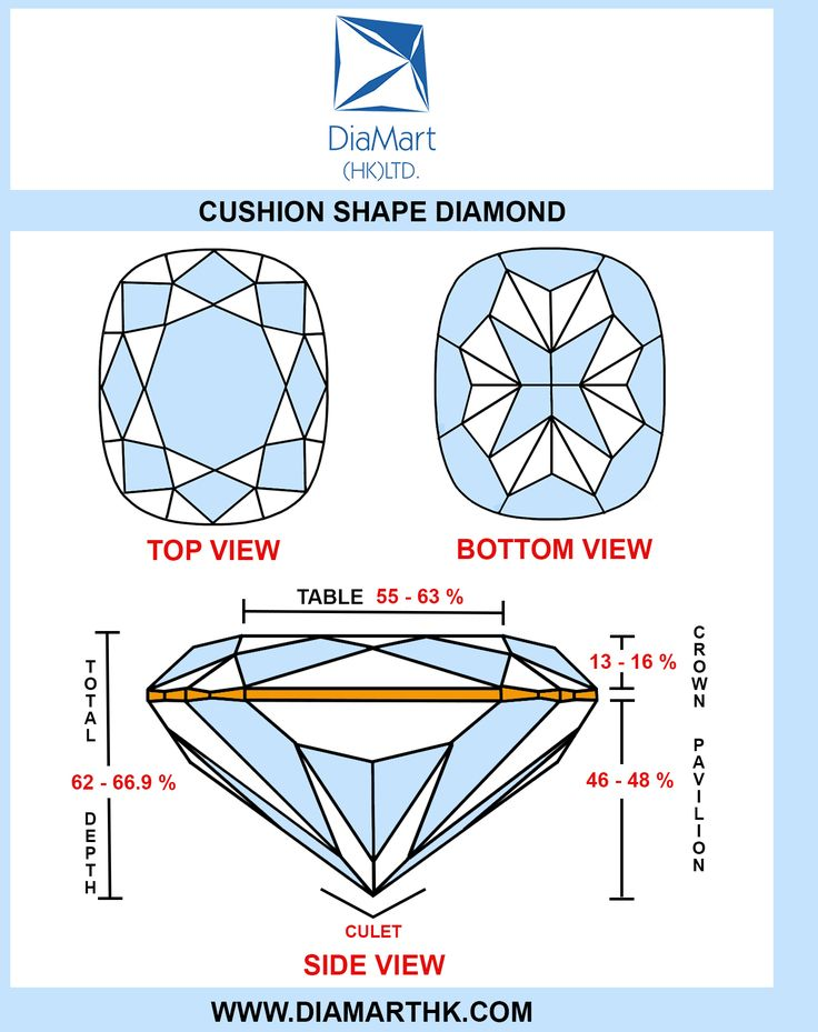 Wish To Buy Certified Diamonds With Good Parameters? Ideal Diamonds? Any Shapes? Any Where? Then Make Visit & Acquire The Best Offer At www.diamarthk.com  #GIA #Diamonds #Dealer #Supplier #HongKong