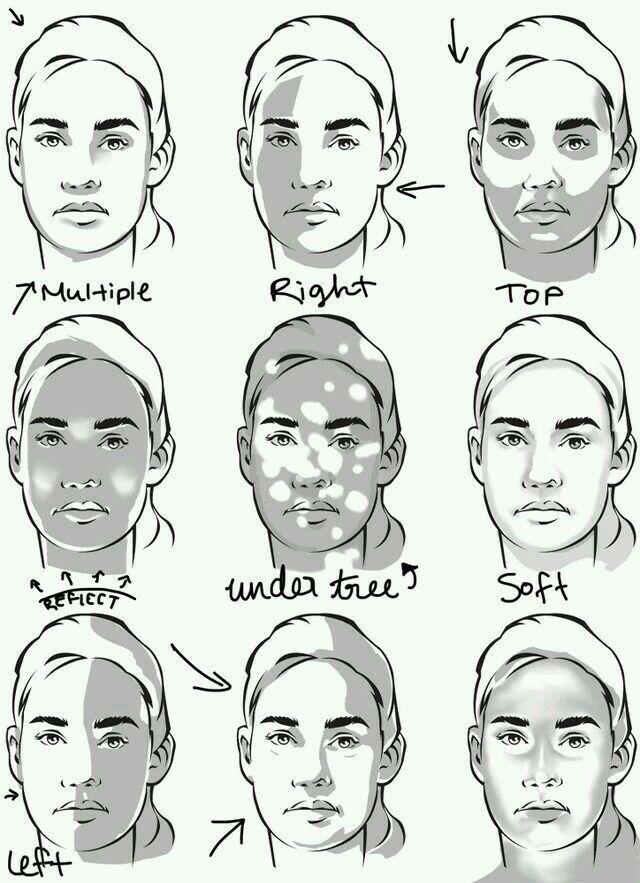 Shadows Face Drawing Drawings Drawing Tips