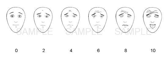 Échelle des visages. Évaluation de l'intensité de la douleur.