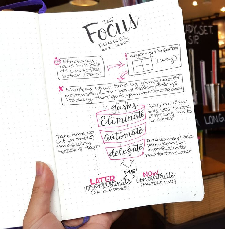 67 Best Getting Organized Bullet Journal Images On