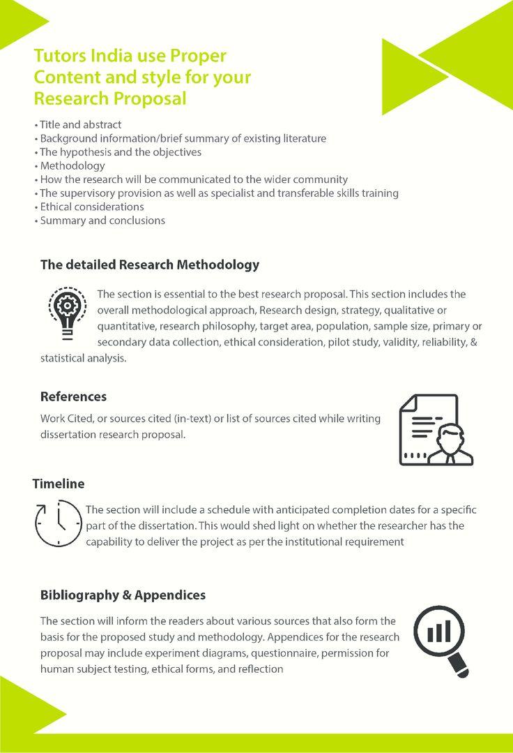 Homework strategies for adhd children