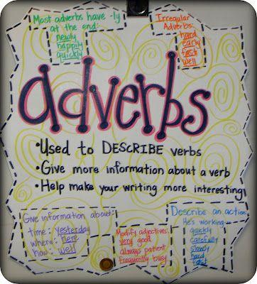 Adverb teaching ideas