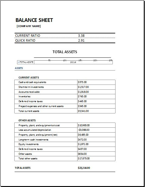 Sample Balance Sheet Template Download Editable Sample Balance