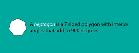 Math Facts- A heptagon is a 7 sided polygon with interior angles that add to 900 degrees.